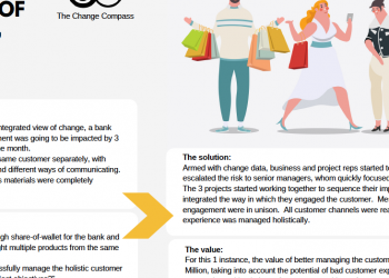 Demonstrate the value of change – Case Study 1