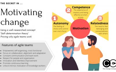 The secret in motivating change